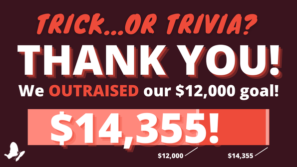Graphic Reads: In orange all caps, Trick... or TRIVA?, then Thank you!, then We outraised our $12,000 goal! then there is a bar graph with $14,355 over it showing that we surpassed our $12,000 goal.